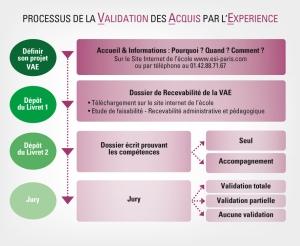 Process-VAE-ESI-2